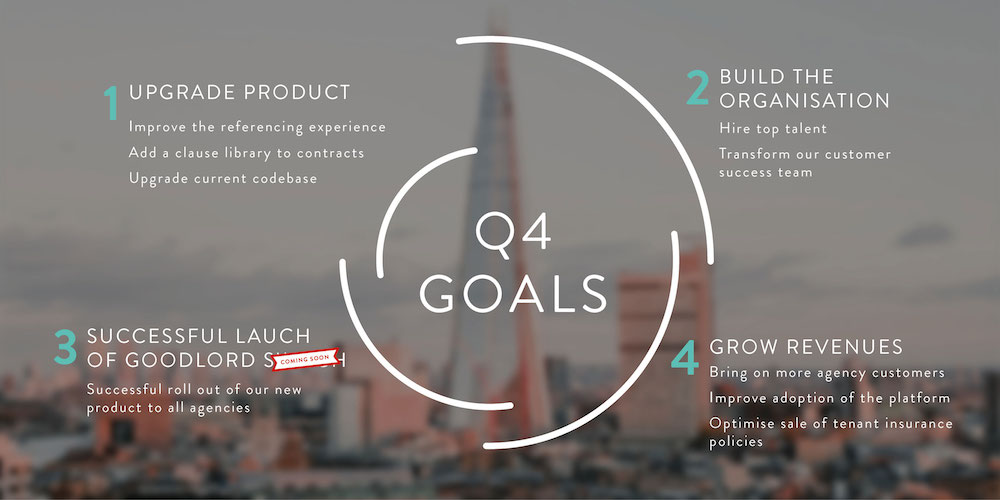 Q4-goals